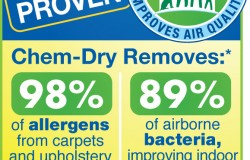 New Study Proves Chem-Dry's Proprietary Cleaning Process Makes Homes Healthier