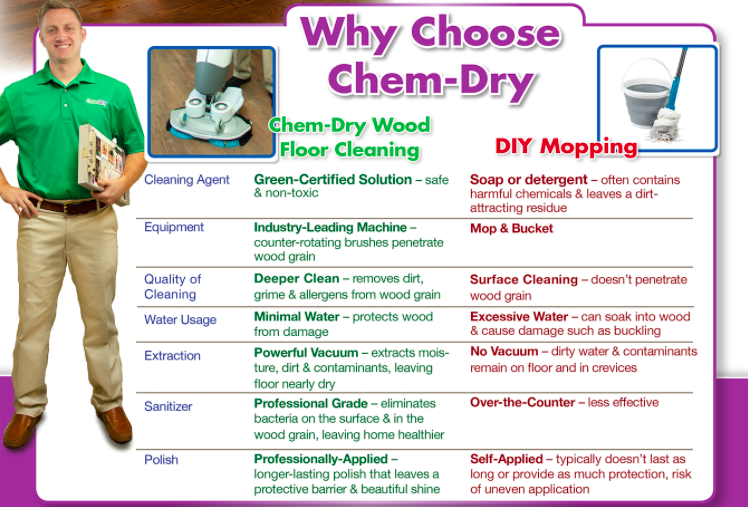 A list explaining whats the difference between do it your self mopping compared to Chem-dry wood floor cleaning.